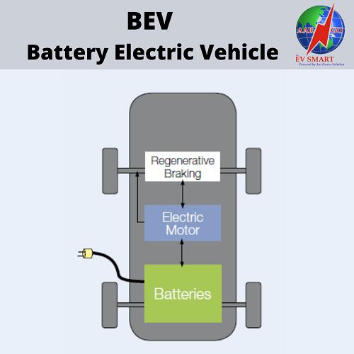 BEV Battery Electric Vehicle